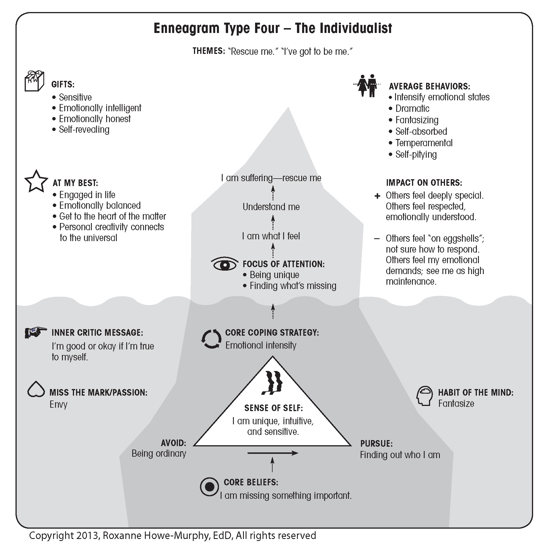 enneagram type 2 and 7 in relationship